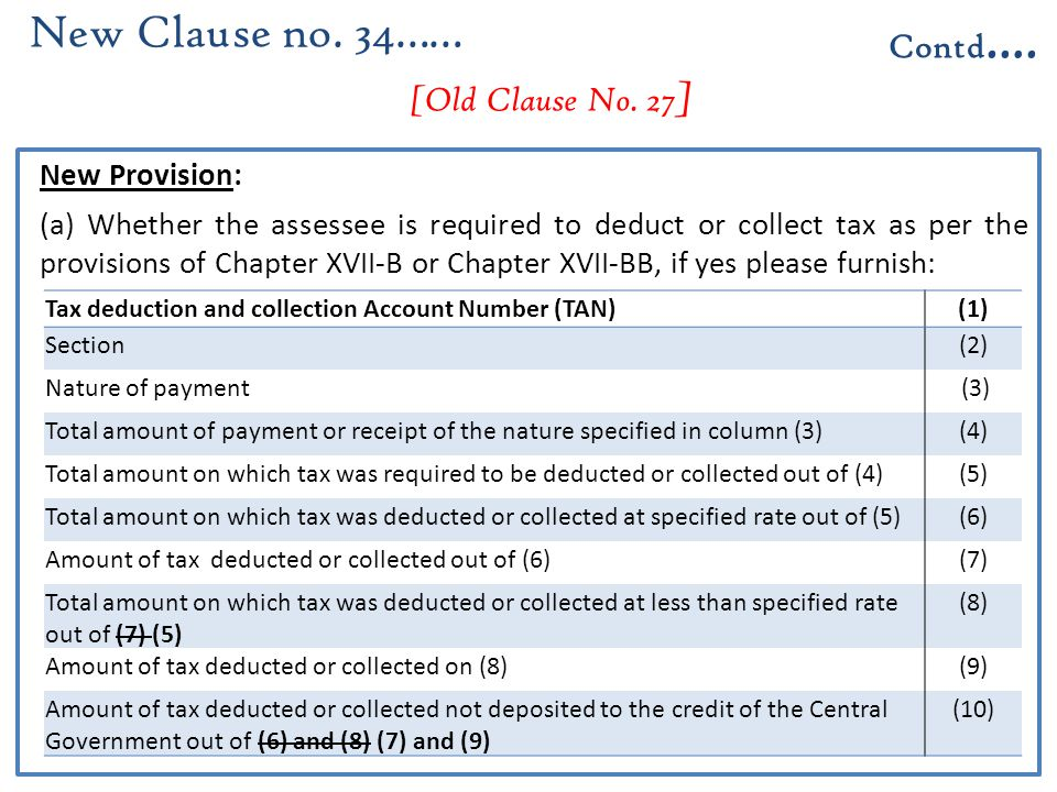 New Clause no. 34…… [Old Clause No. 27]